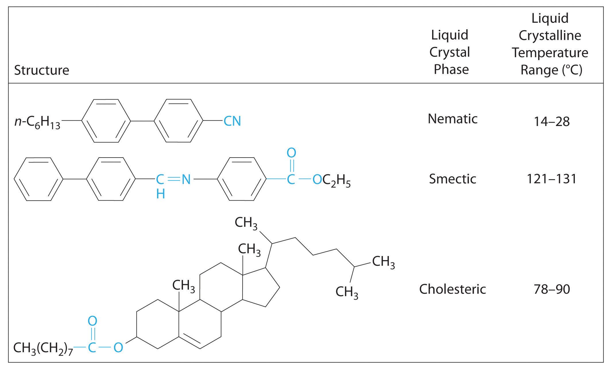 Can Linear Molecules Be Polar Cecaebdcabeafcf