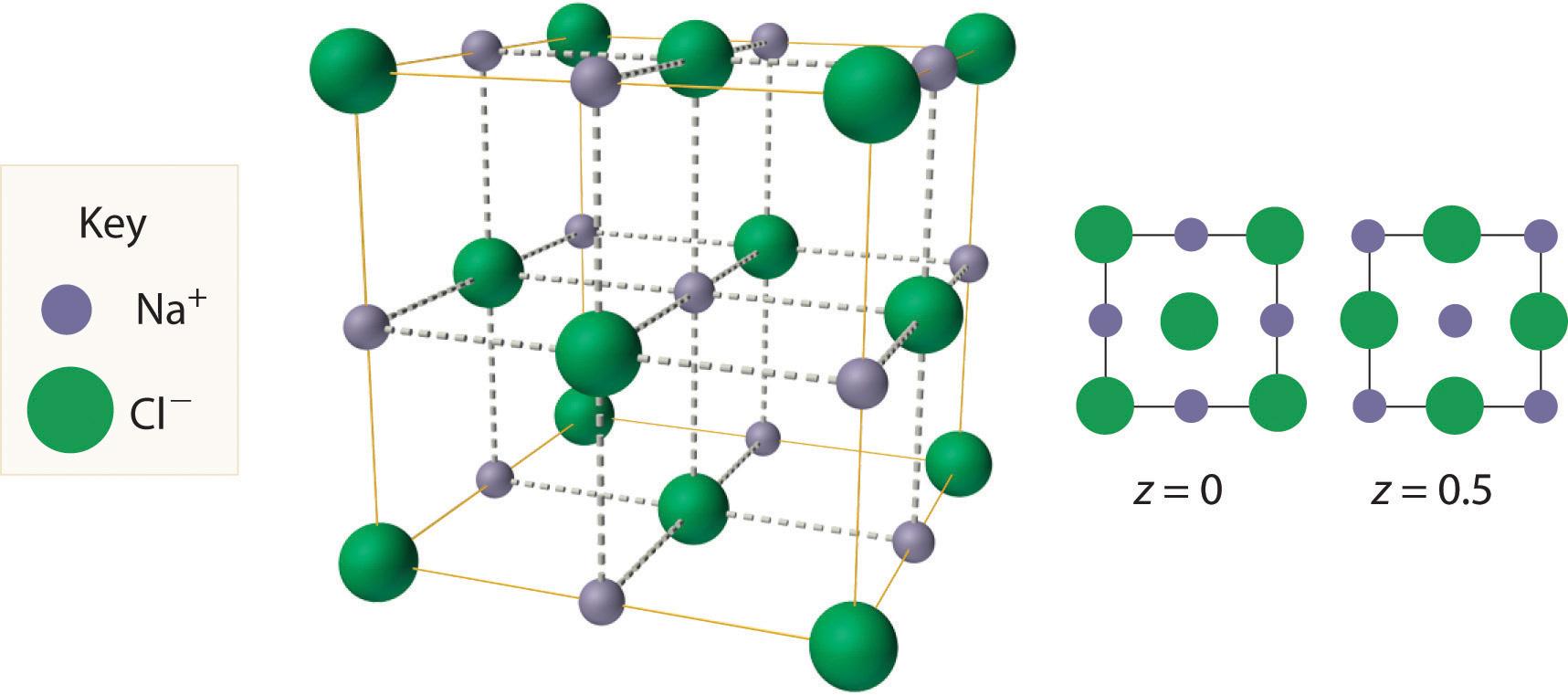 formation of a salt Salt range - free download as pdf file (pdf) or read online for free.