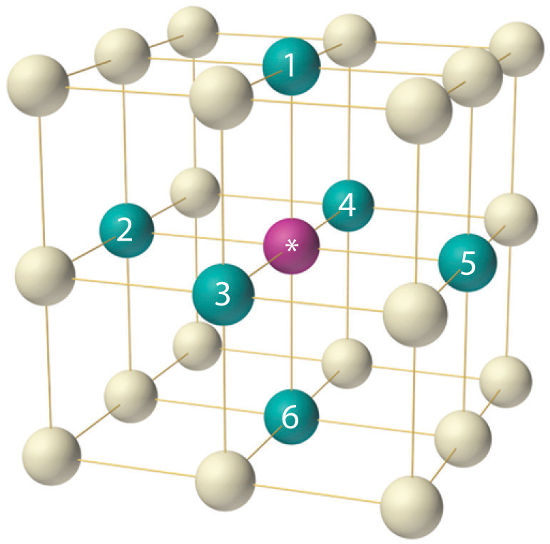 how to find the number of nutrions in an atom