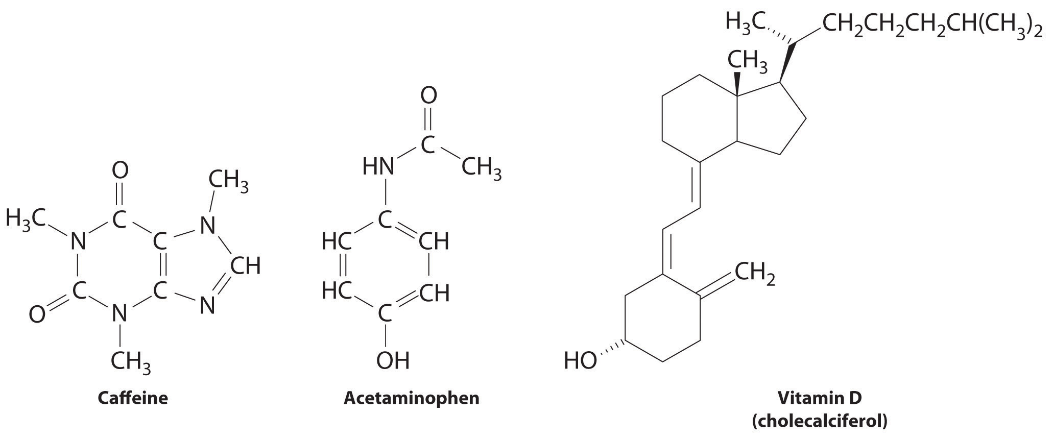 Solubility Of Paracetamol In Water At Room Temperature