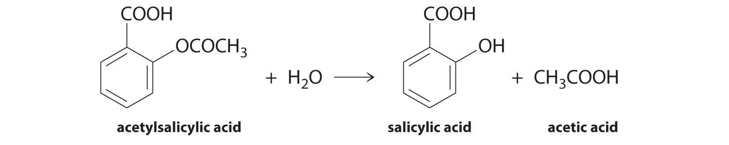 synthesis and purification of acetylsalicylic acid Synthesis and use of organic compounds is an extremely important area of modern chemistry  one of the esters, acetylsalicylic acid, is  purification by.