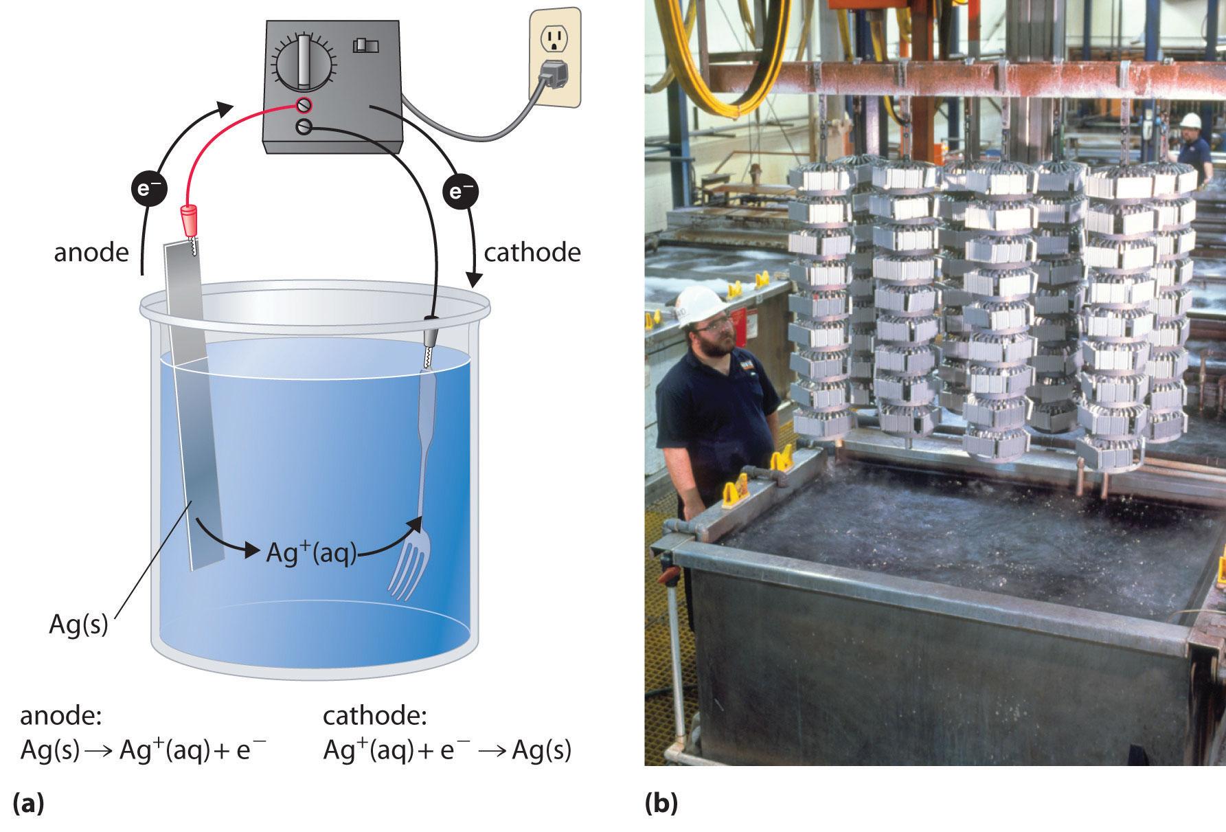 Ionic Ag 3in1 Silver Gel Water Update Harga Dan Air Ion Perak Paket Mitra Electroplating