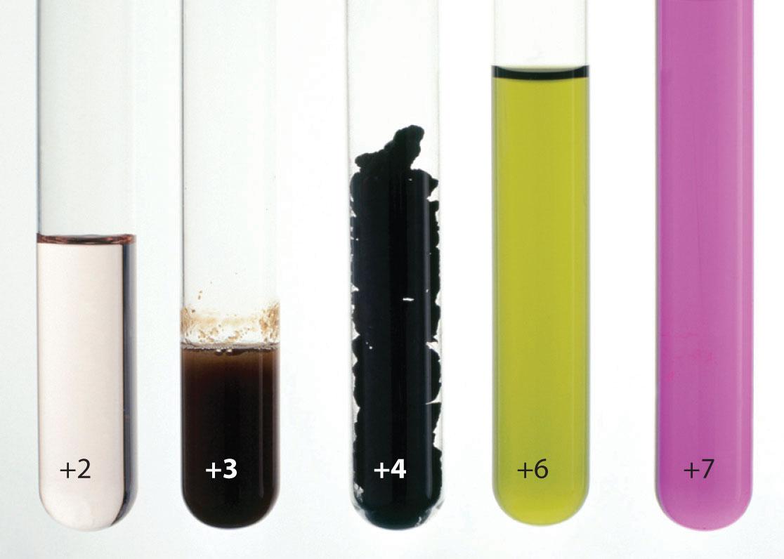 The D Block Elements