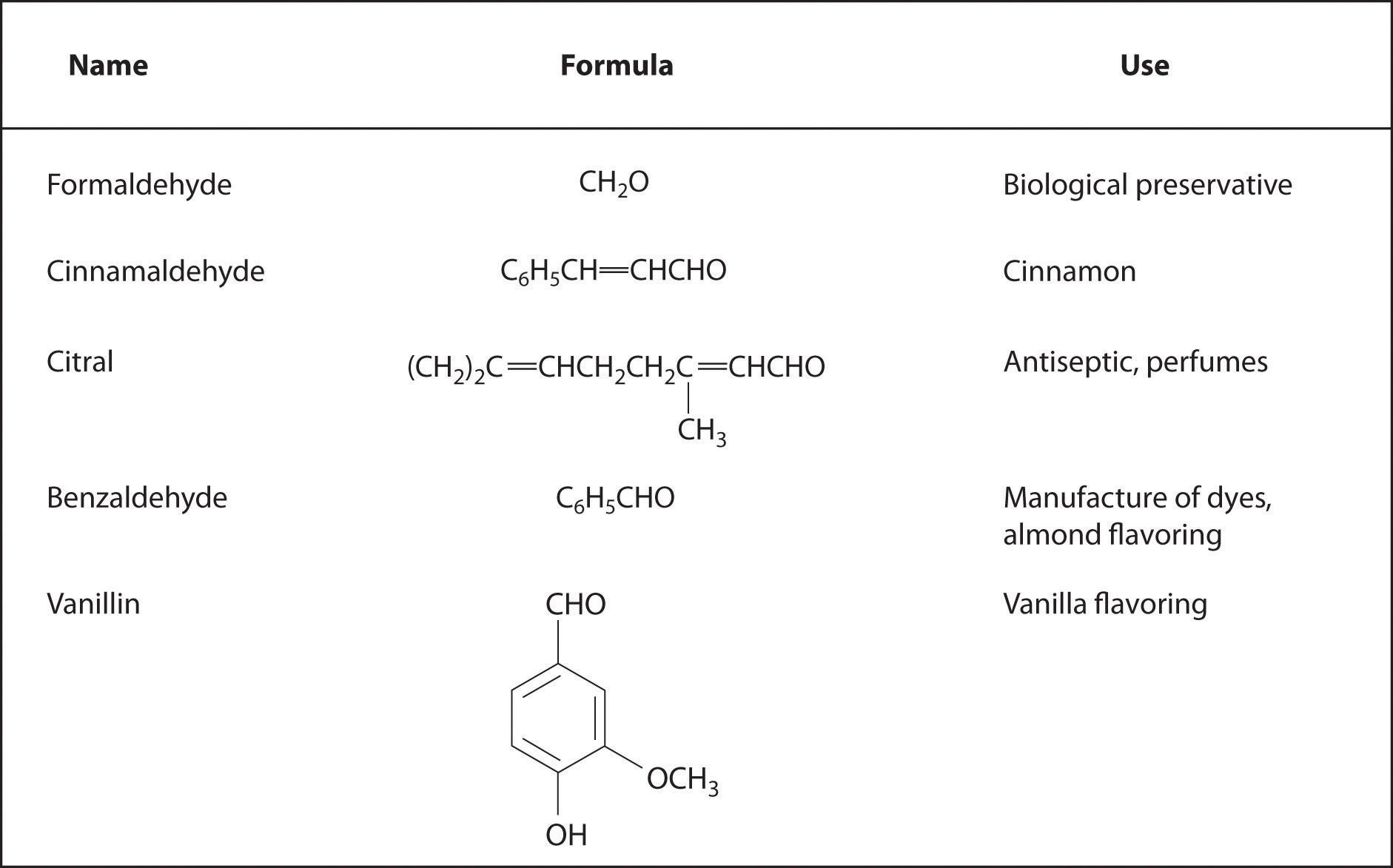10 Uses for Organic Oregano Oil