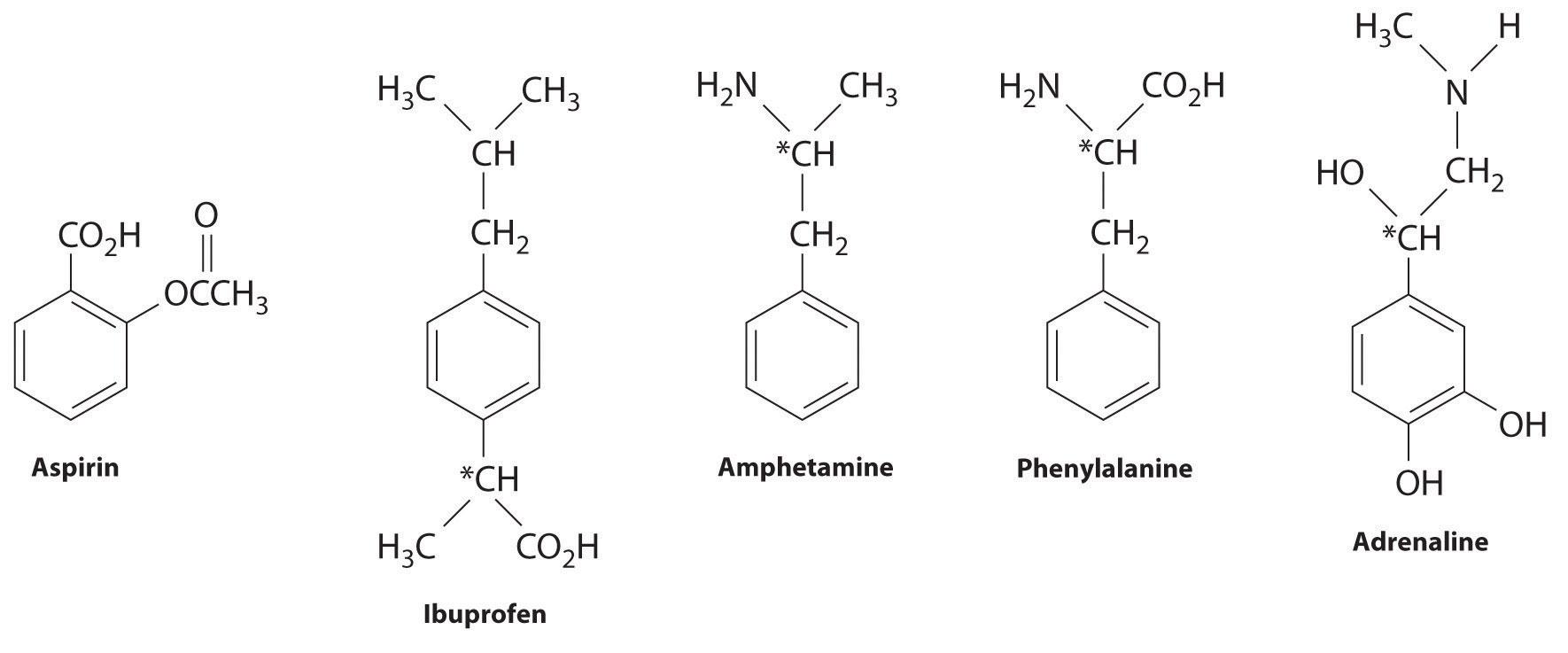 testosterone stimulant