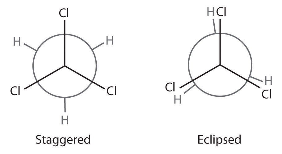 23Dimethylbutane  C6H14  PubChem