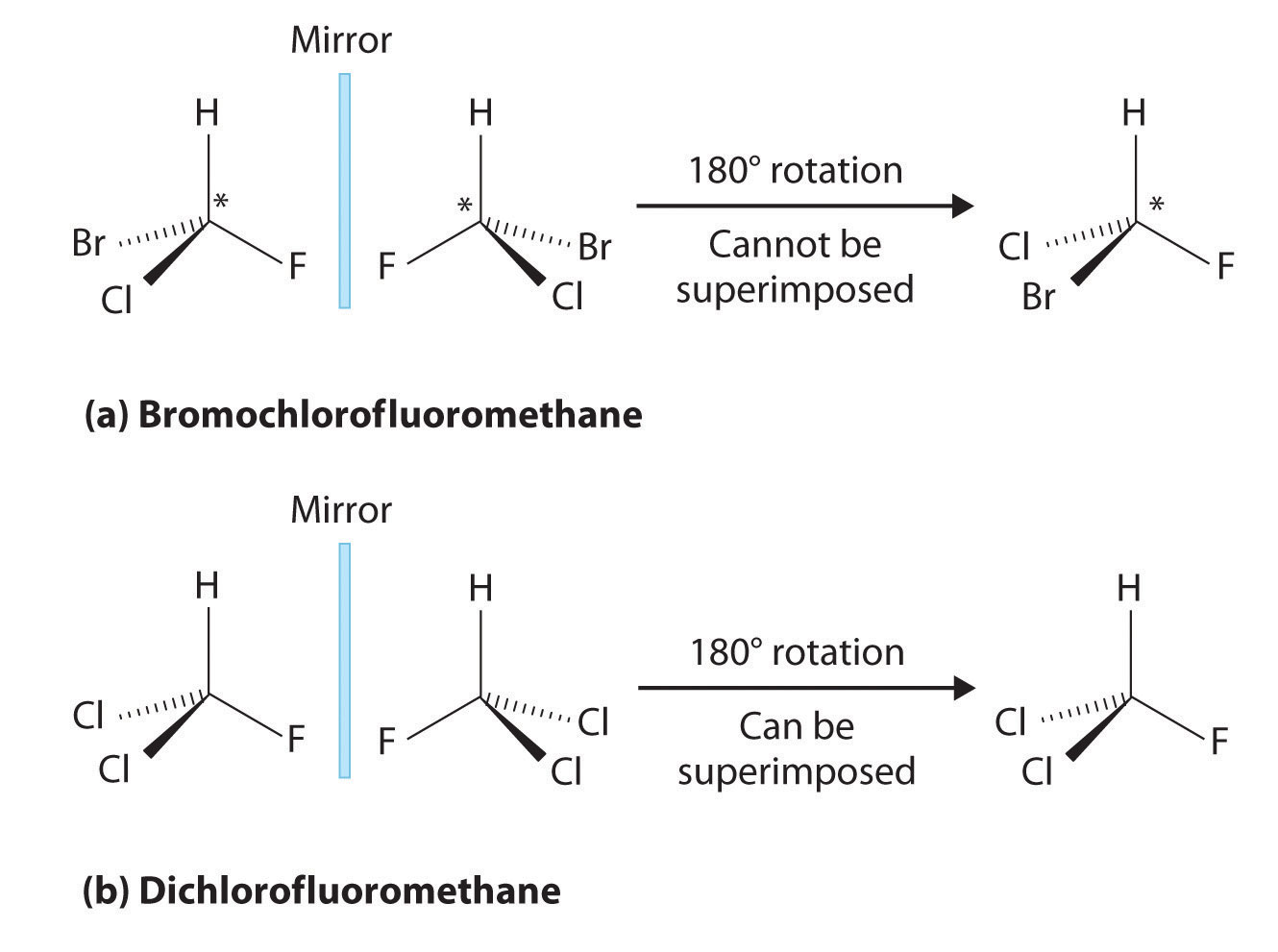 the original structure   N Pentane Lewis Structure