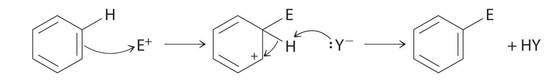 ibuprofen chemical stability