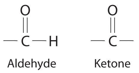 Aldehyde Carbonyl Group 54