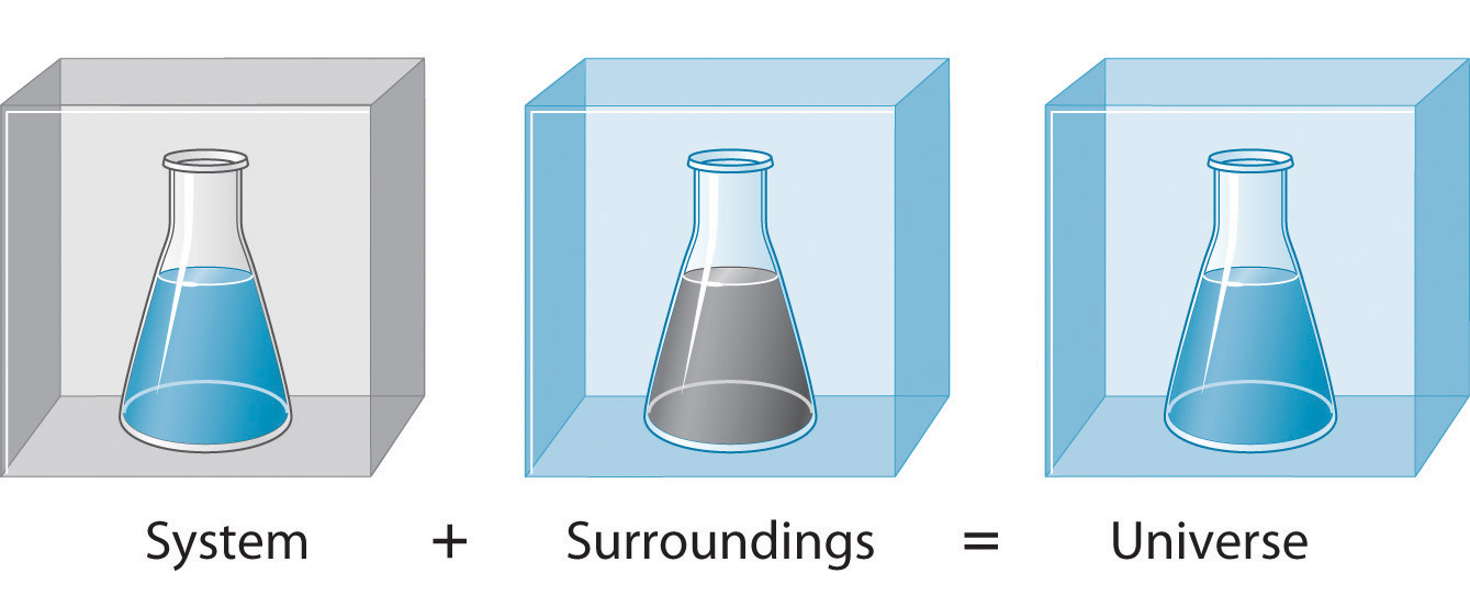 Chemistry Teaching Symposium 2014