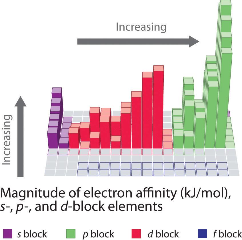 Http://2012books.lardbucket.org/books/principles Of General Chemistry V1.0m/section_11/2fec4246621a90f223d9cb4fe40e560b