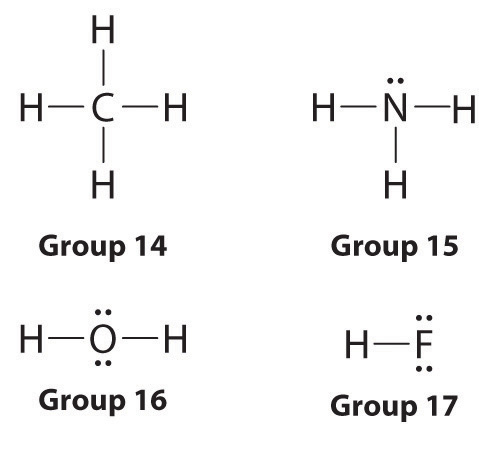 Lewis Structures and Covalent Bonding B2 Lewis Structure