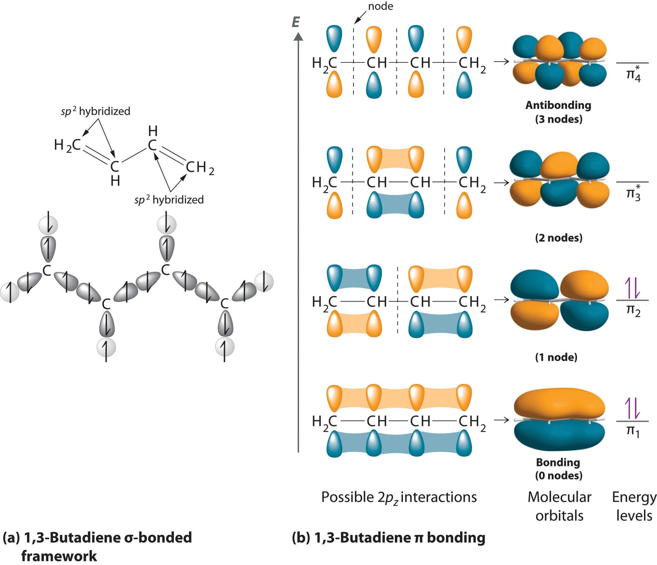 Can Linear Molecules Be Polar Efdbfdbfdf