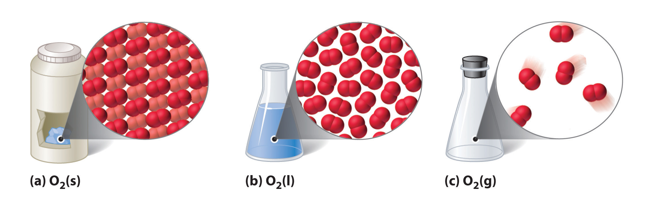the characteristics of oxygen a chemical element Oxygen, basic physical and chemical properties of the element.