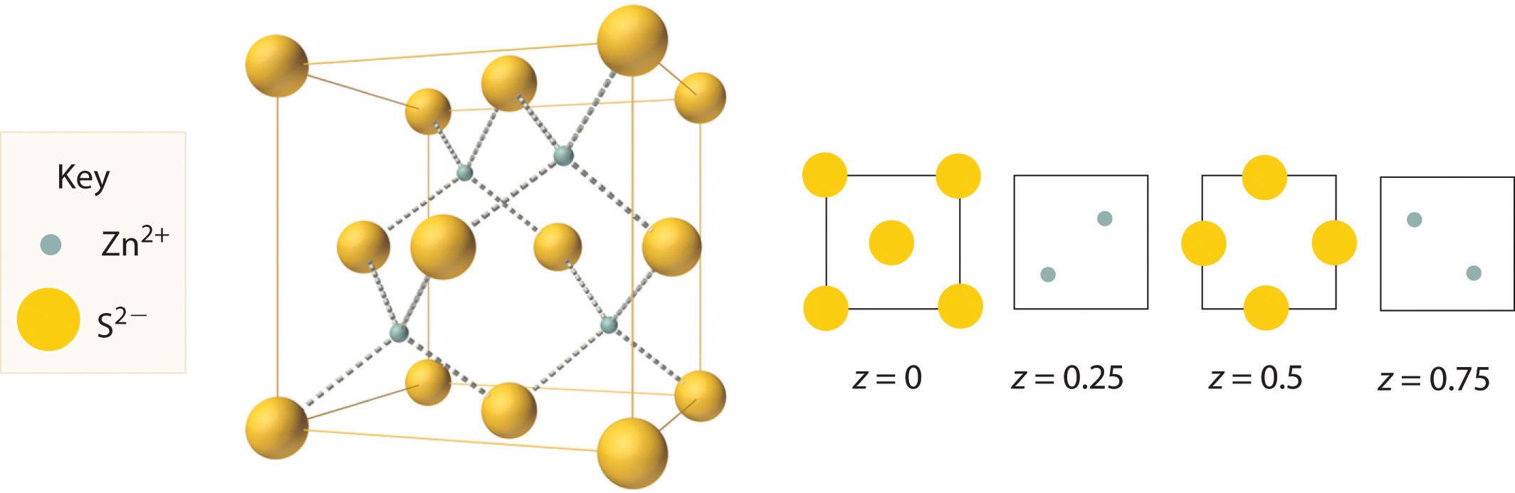 Carbon dot diagram for zinc product wiring diagrams 00ecb07828f299c134552d4ff7fb1d36 jpg rh academic csc edu aluminum dot diagram zinc energy level diagram ccuart Choice Image