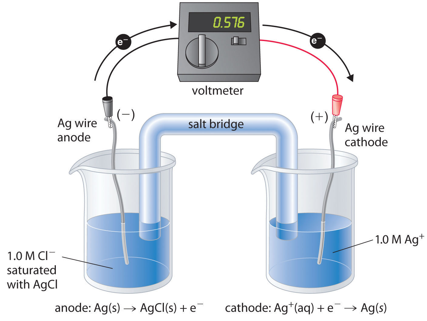 6b00017f10bbc22f61ecadb2f59aa3b9g http2012booksrdbucketbooksprinciples of general chemistry v10msection236b00017f10bbc22f61ecadb2f59aa3b9g ccuart Image collections