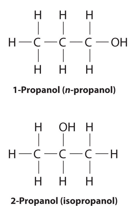 examples from structural isomers