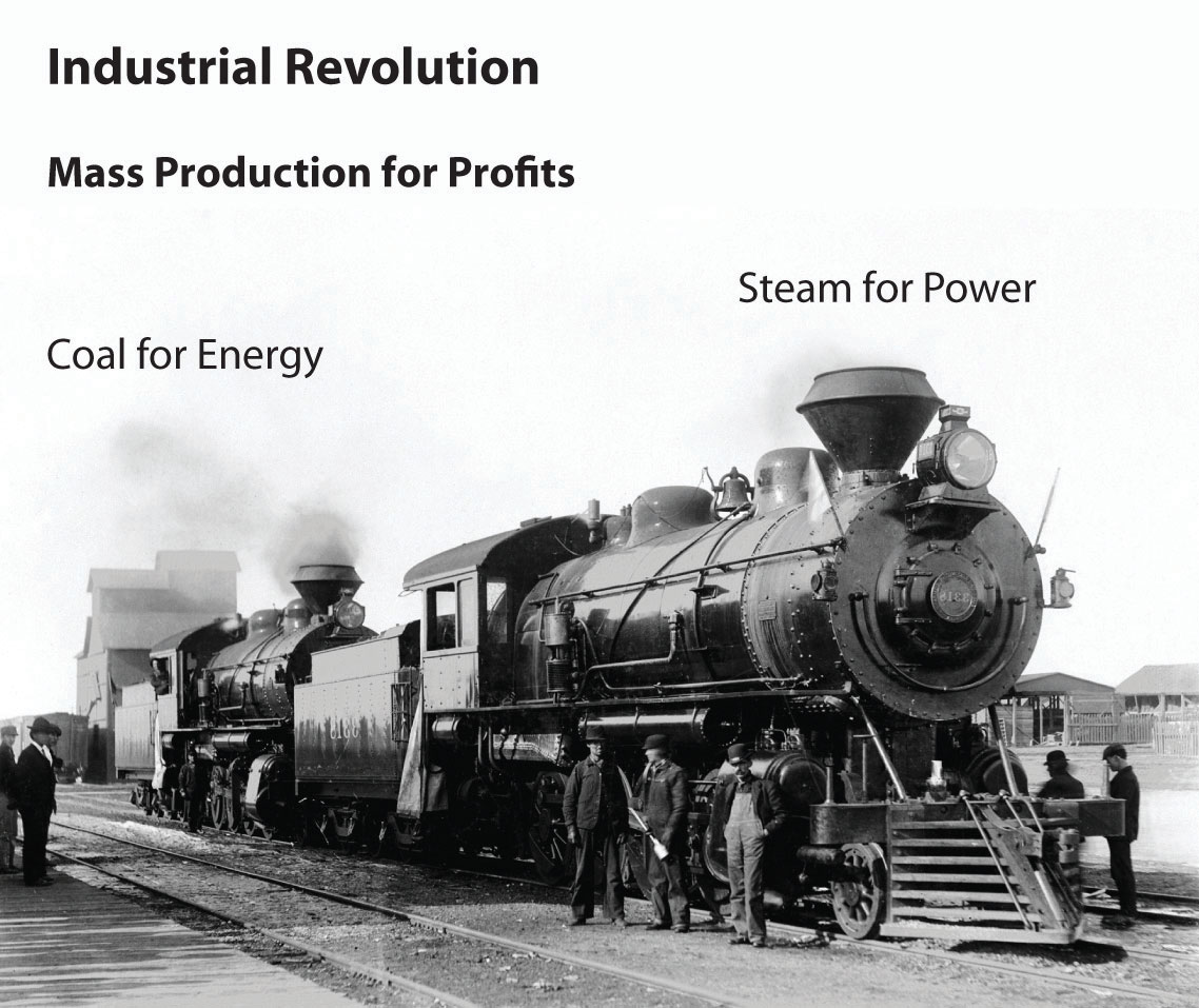 corporate development during the industrial revolution During the fourth industrial revolution, there will be a wide variety of so-called human enhancements on offer some will focus on eliminating diseases others may extend human capacities we wish.