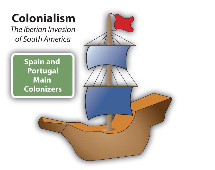 Francisco Pizarros Ship Francisco Pizarro defeated