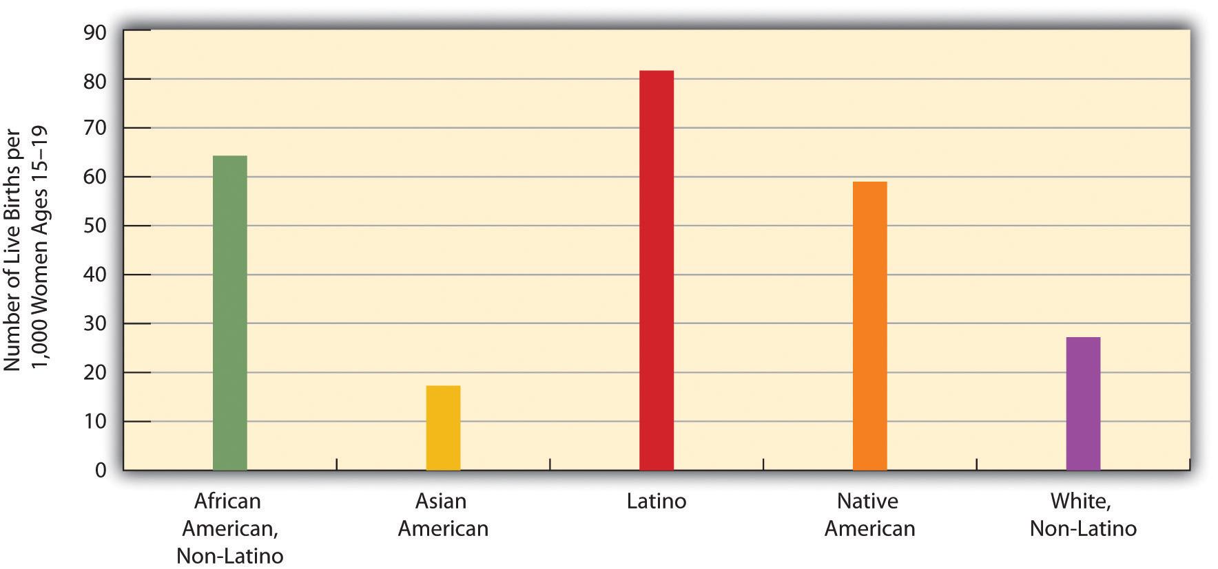 California Population demographics 2017, 2016