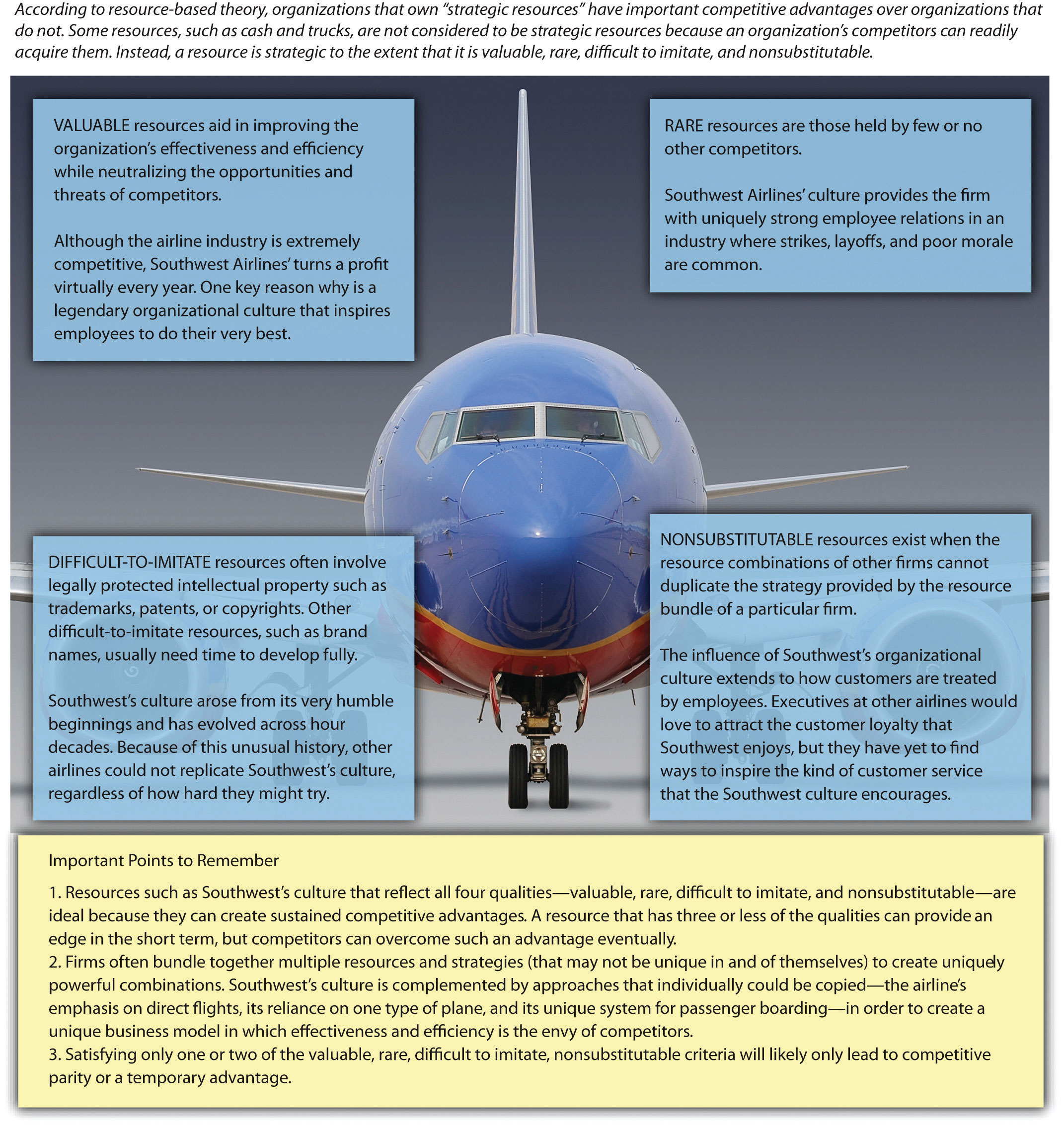 southwest airlines swot analysis 2011