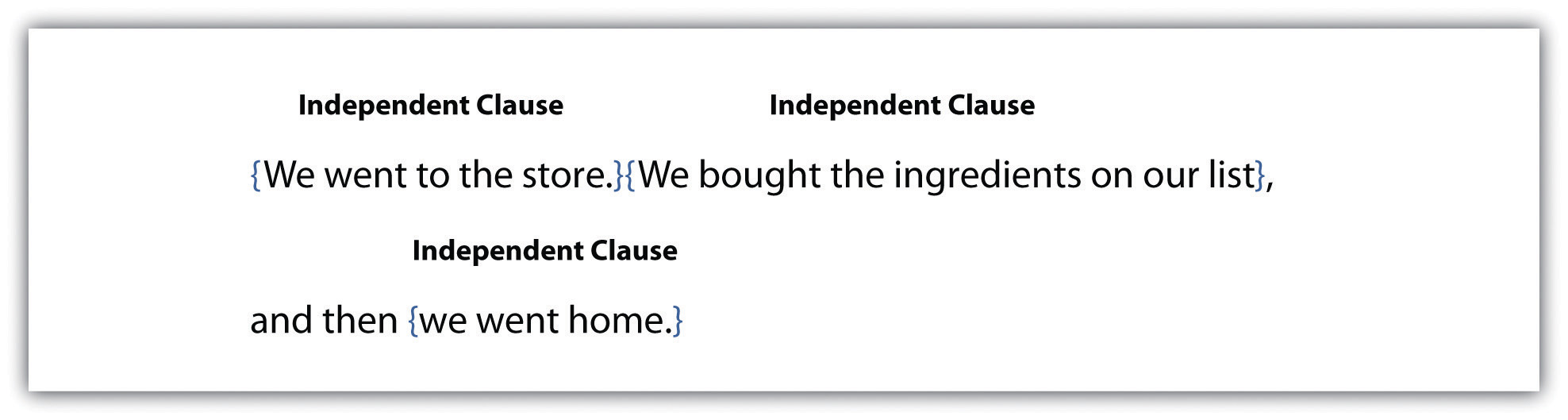 sentence and independent clause When the second independent clause in a sentence begins with a coordinating  conjunction, a comma is needed before the coordinating conjunction.
