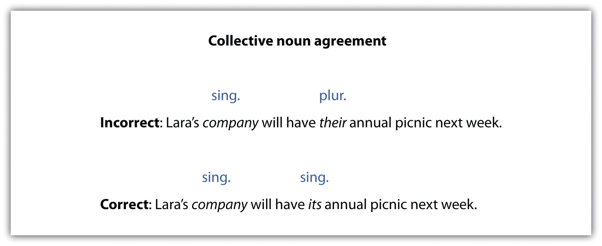 List of Proper Nouns With Examples