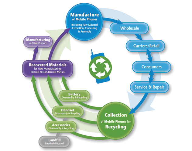 impact of total quality management for