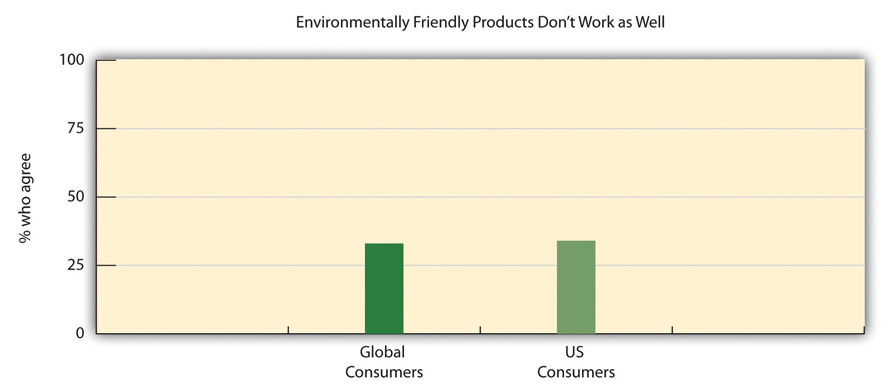 Consumer Report Kitchen Appliances