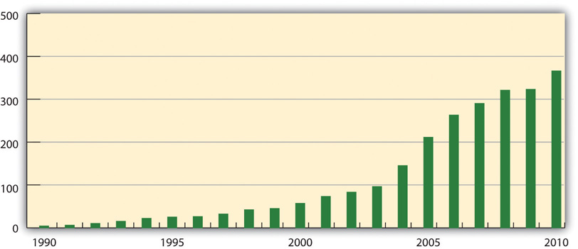 chobani competitive advantage Chobani selected as sba's 2012 national entrepreneurial success of the year the story of chobani is as and chobani turned this competitive advantage.