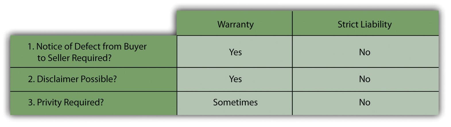 strict liability tort law pdf
