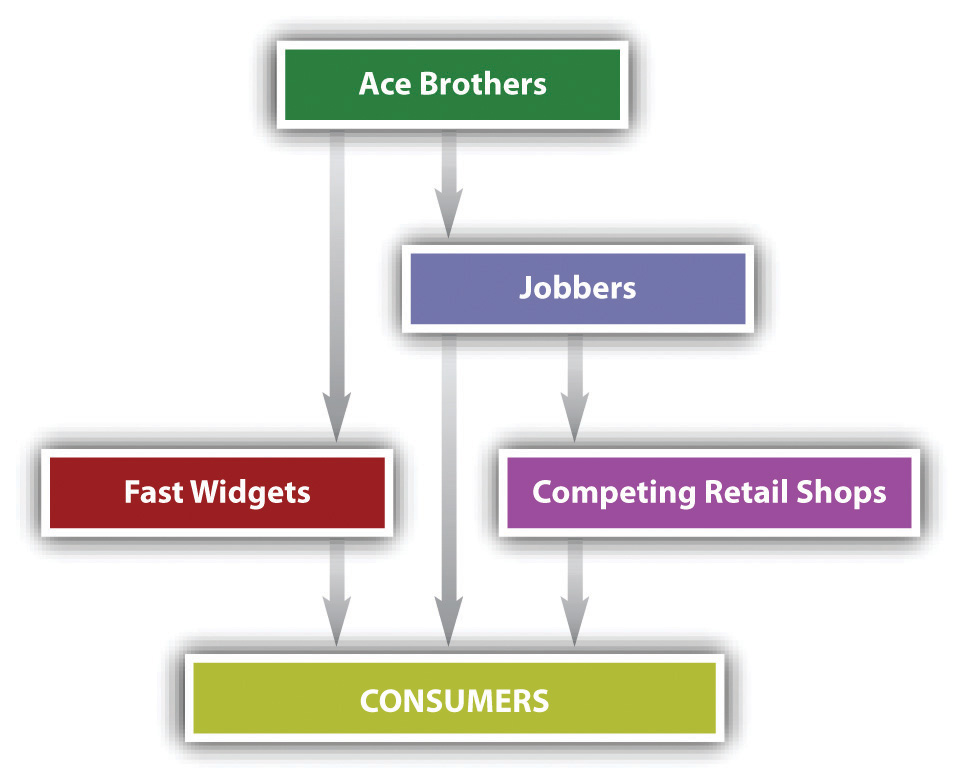 foundations of business law The entire fabric of commerce is woven from a complex legal regime, judicial and statutory, which regulates all commercial activity every decision in business, and.