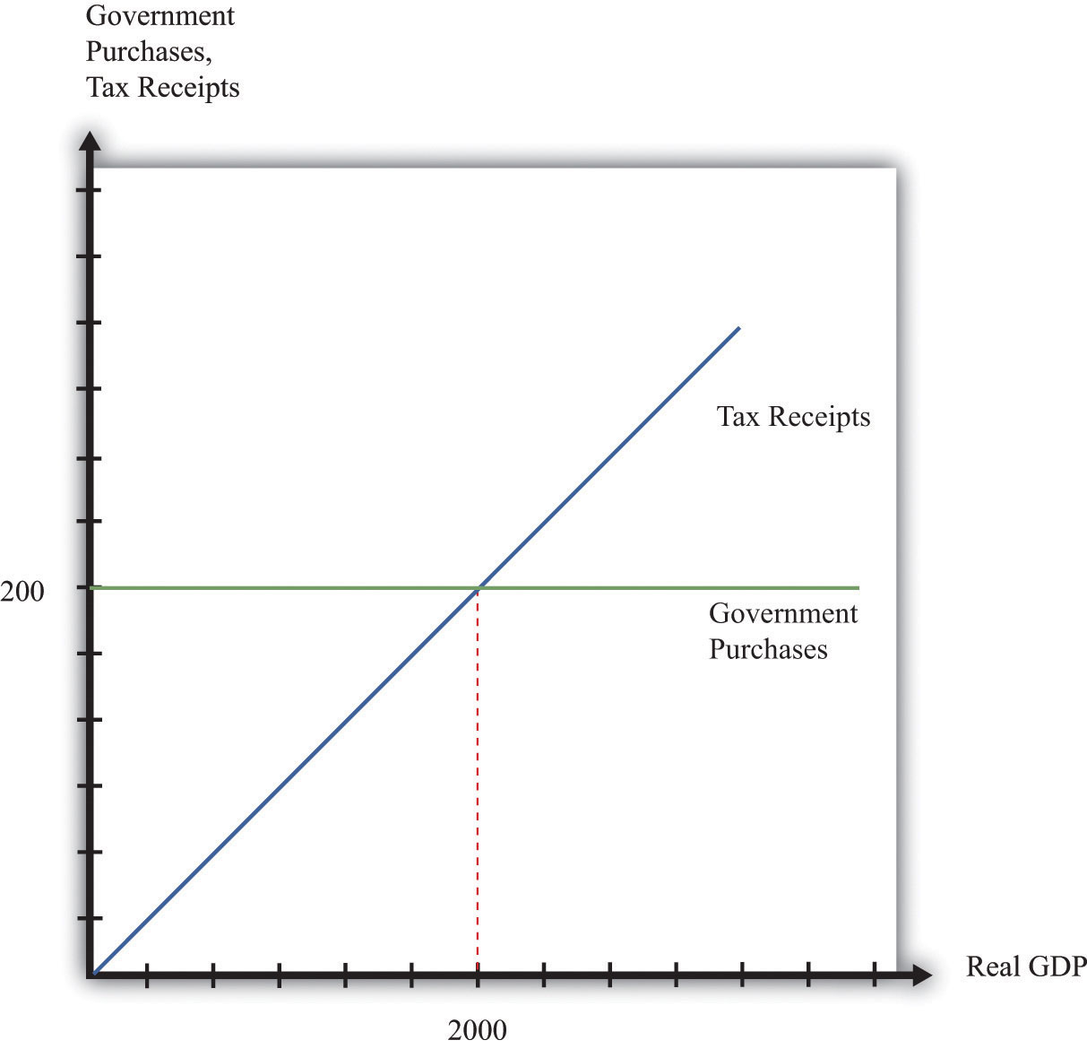 The Market Model of Crime: A Short Review and New Directions