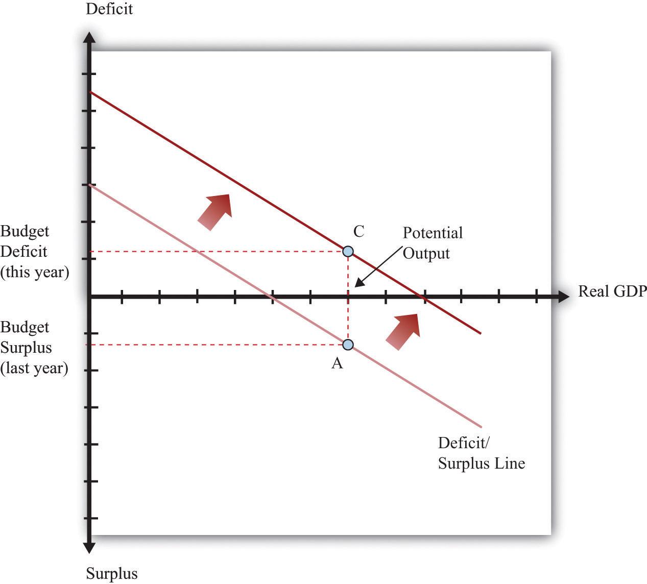 Input-Output Analysis in Economics | Economics