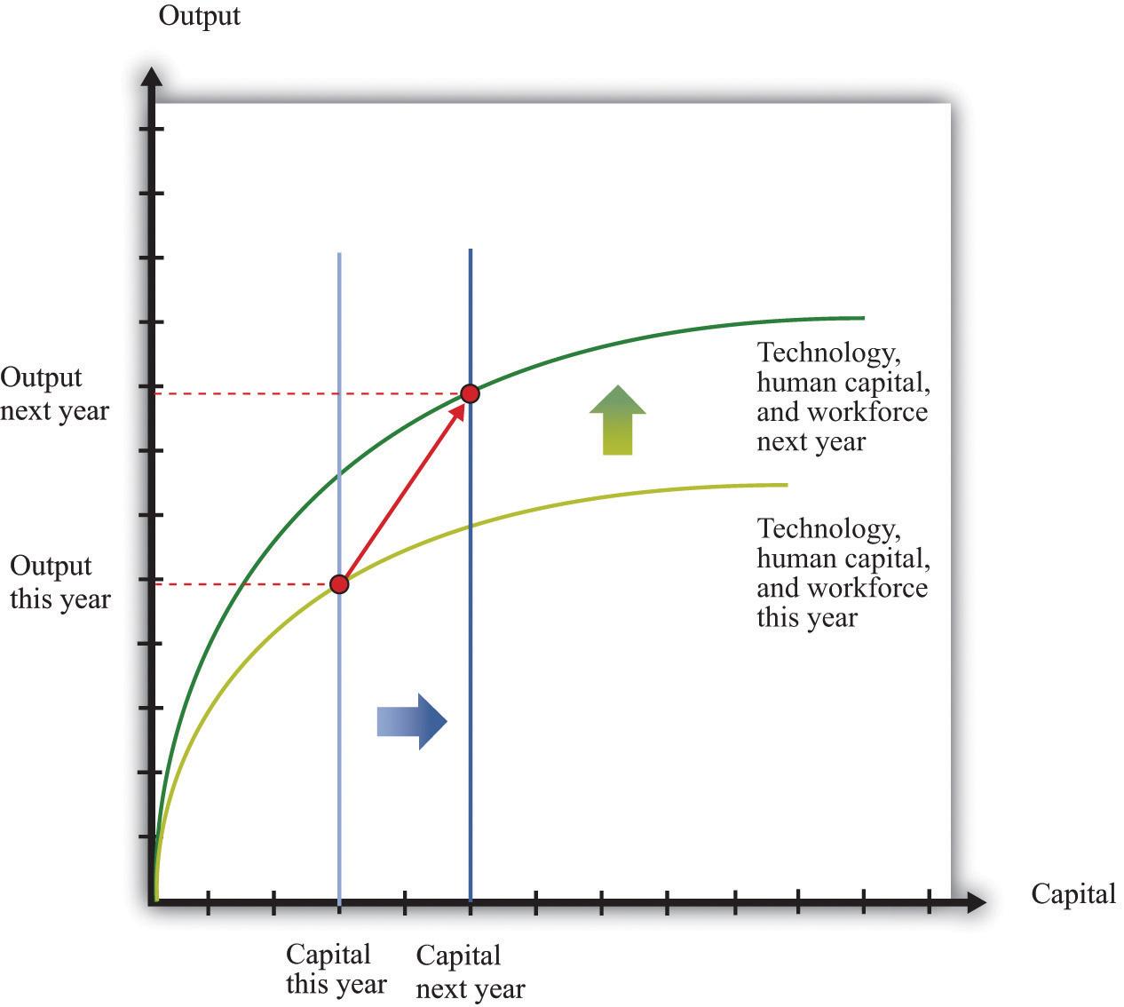 PLANT ADAPTATION: MOLECULAR GENETICS AND ECOLOGY