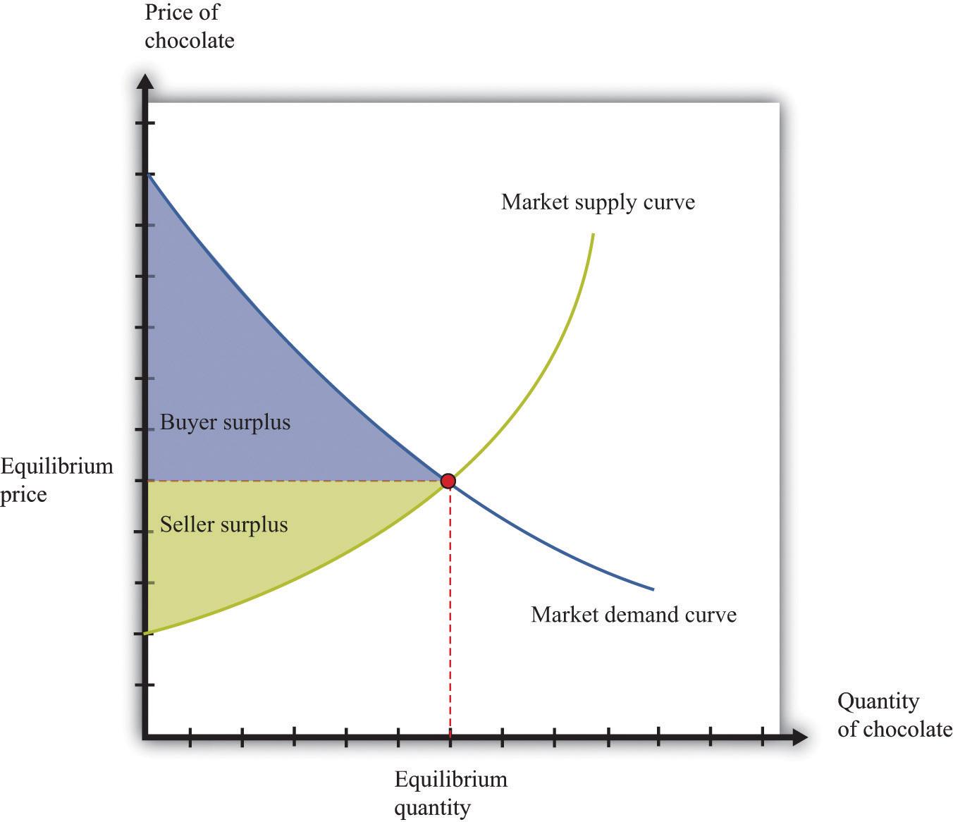 download Análisis del coste del ciclo de vida de los sistemas
