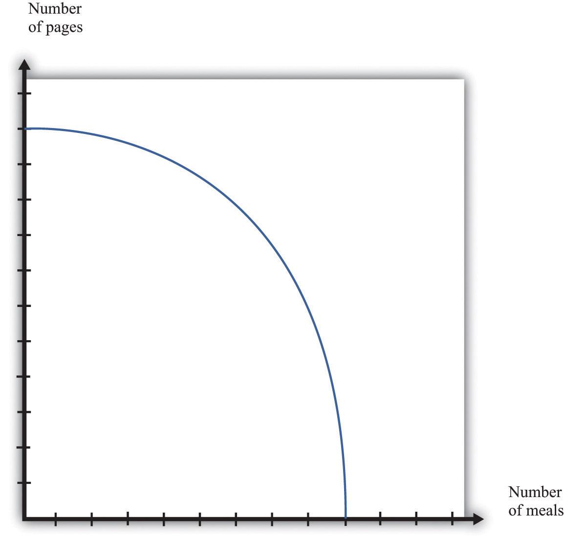 Microeconomics Toolkit