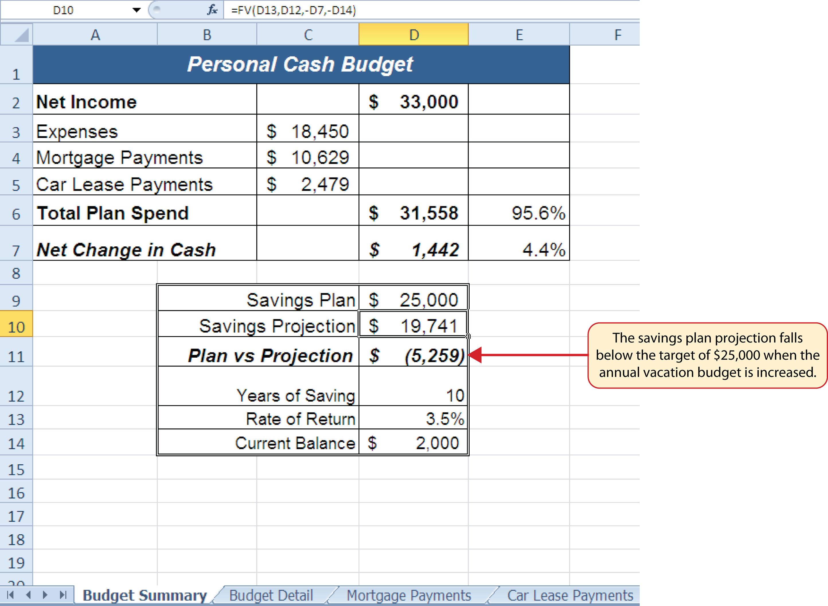 Budget Car Insurance Complaints