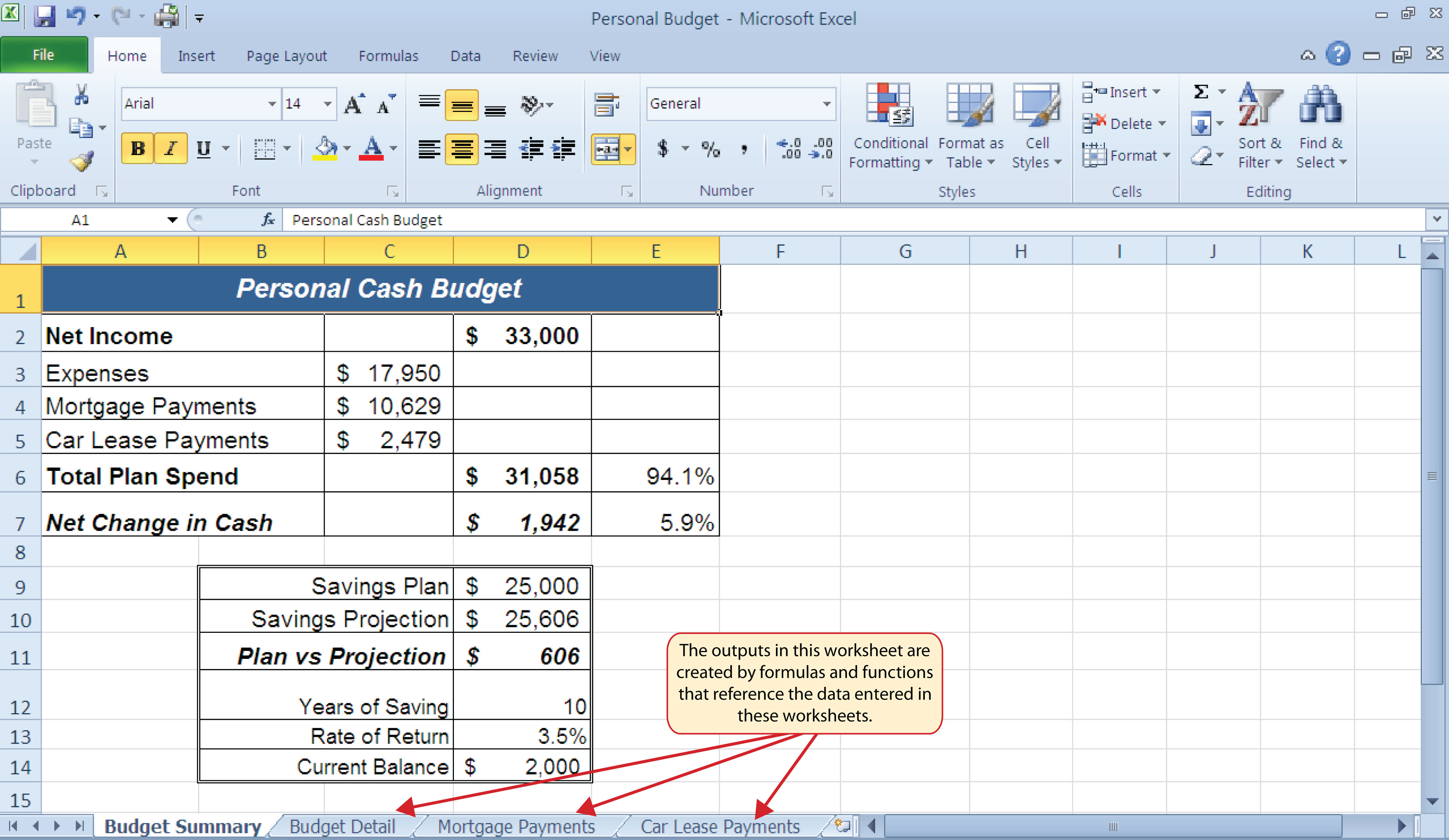 Figure 21pleted Personal Cash Budget Workbook Mathematicalputations How To Calculate  Standard Deviation Of Returns In Excel