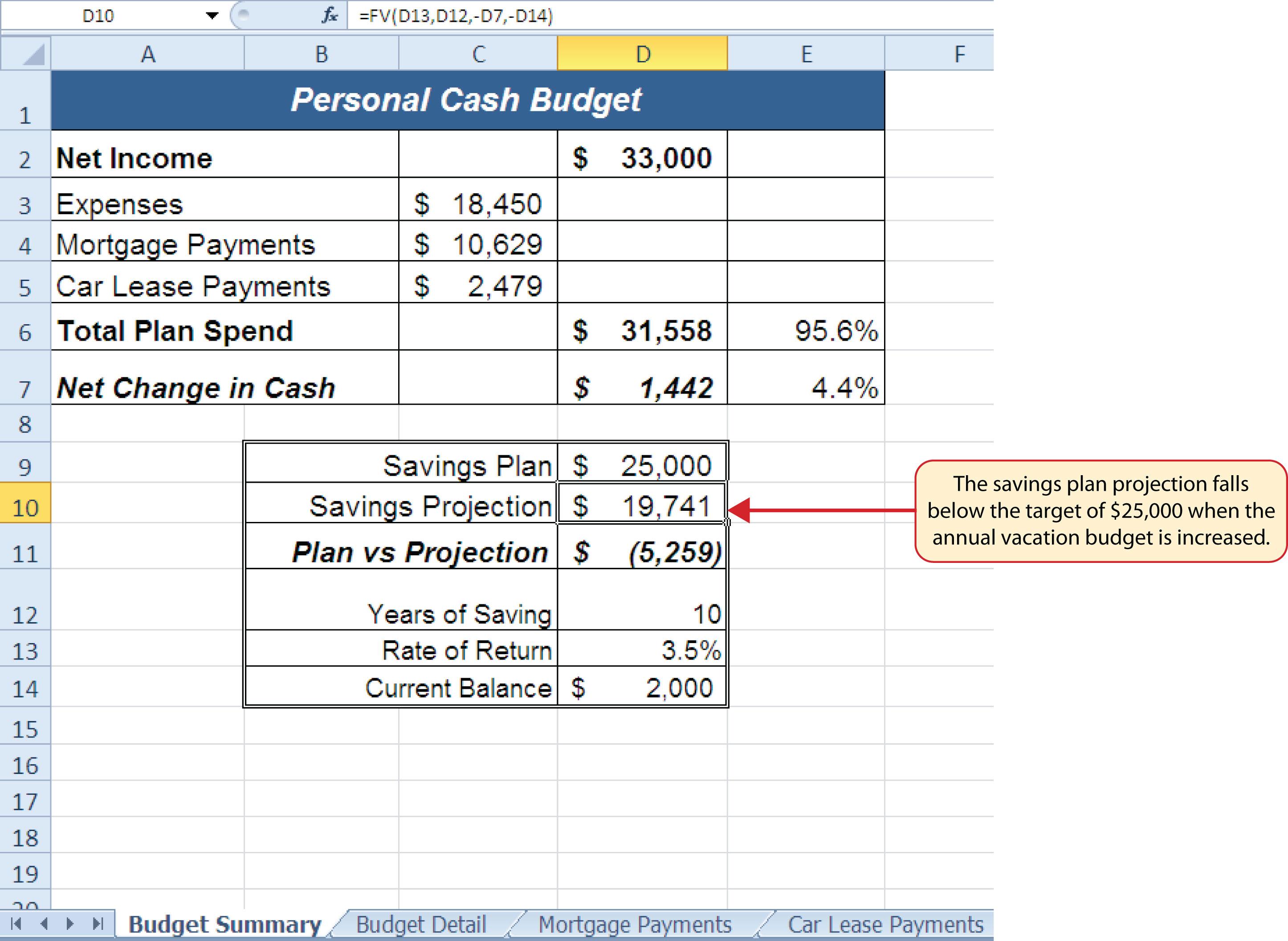 math worksheet : mathematical computations : Budgeting Math Worksheets