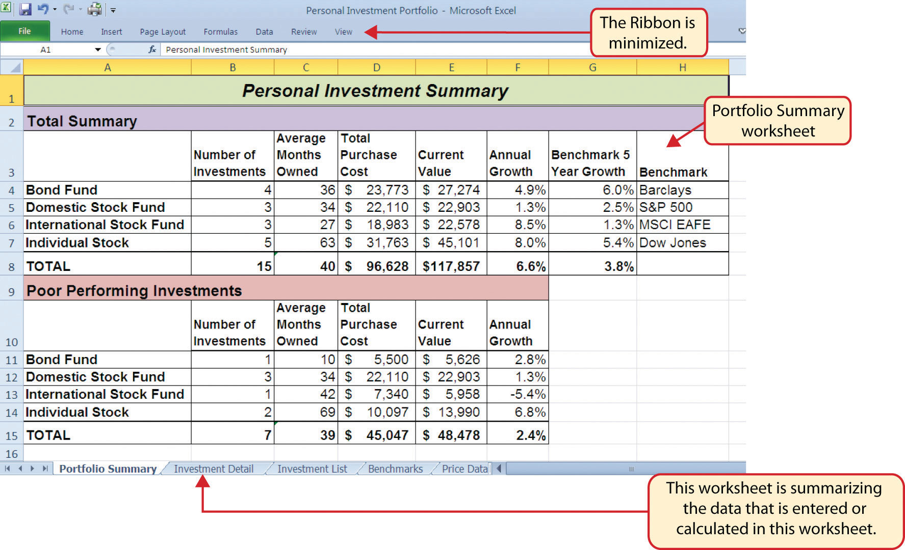 Logical And Lookup Functions Excel spreadsheet summary page