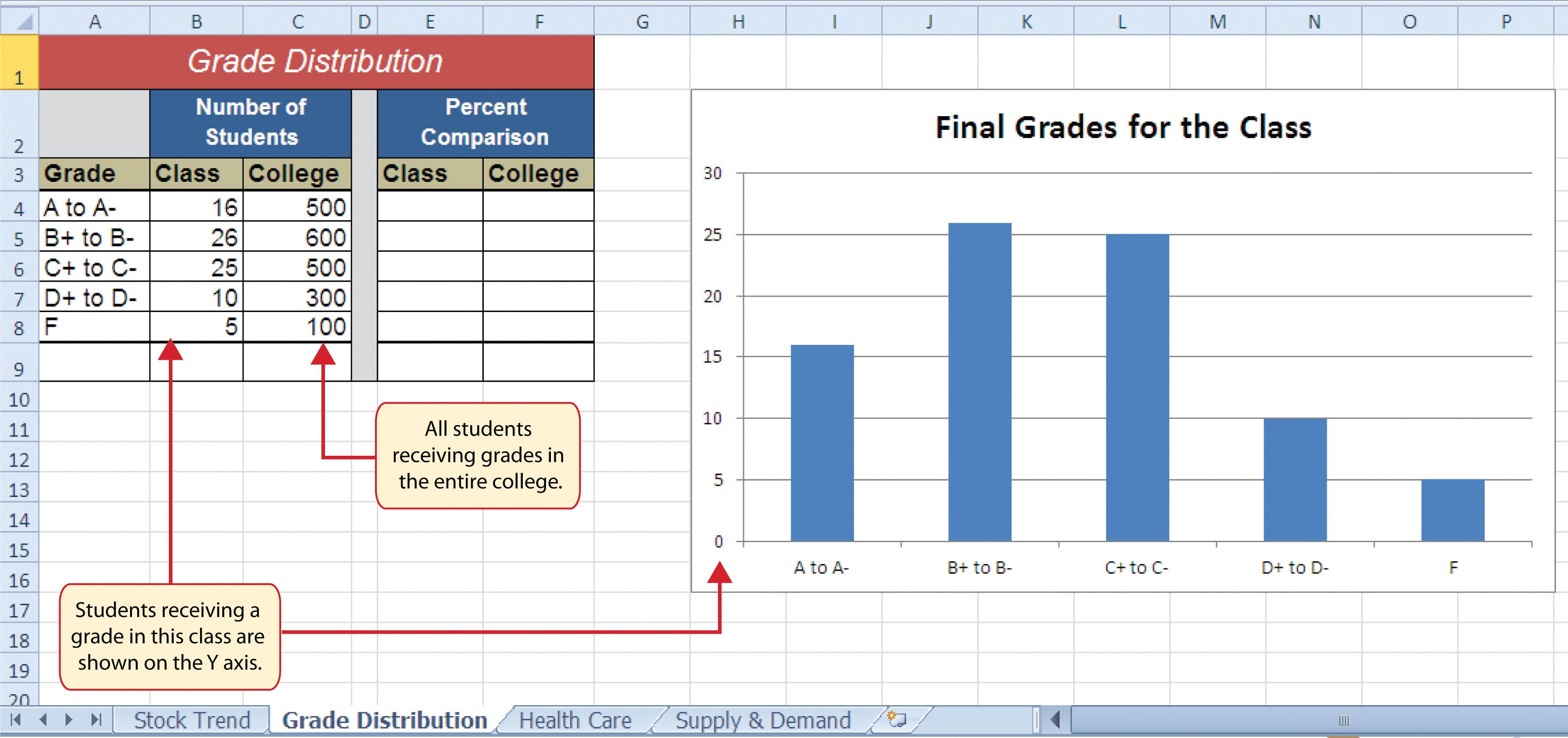 Free Worksheets matter or not matter worksheet : Choosing a Chart Type