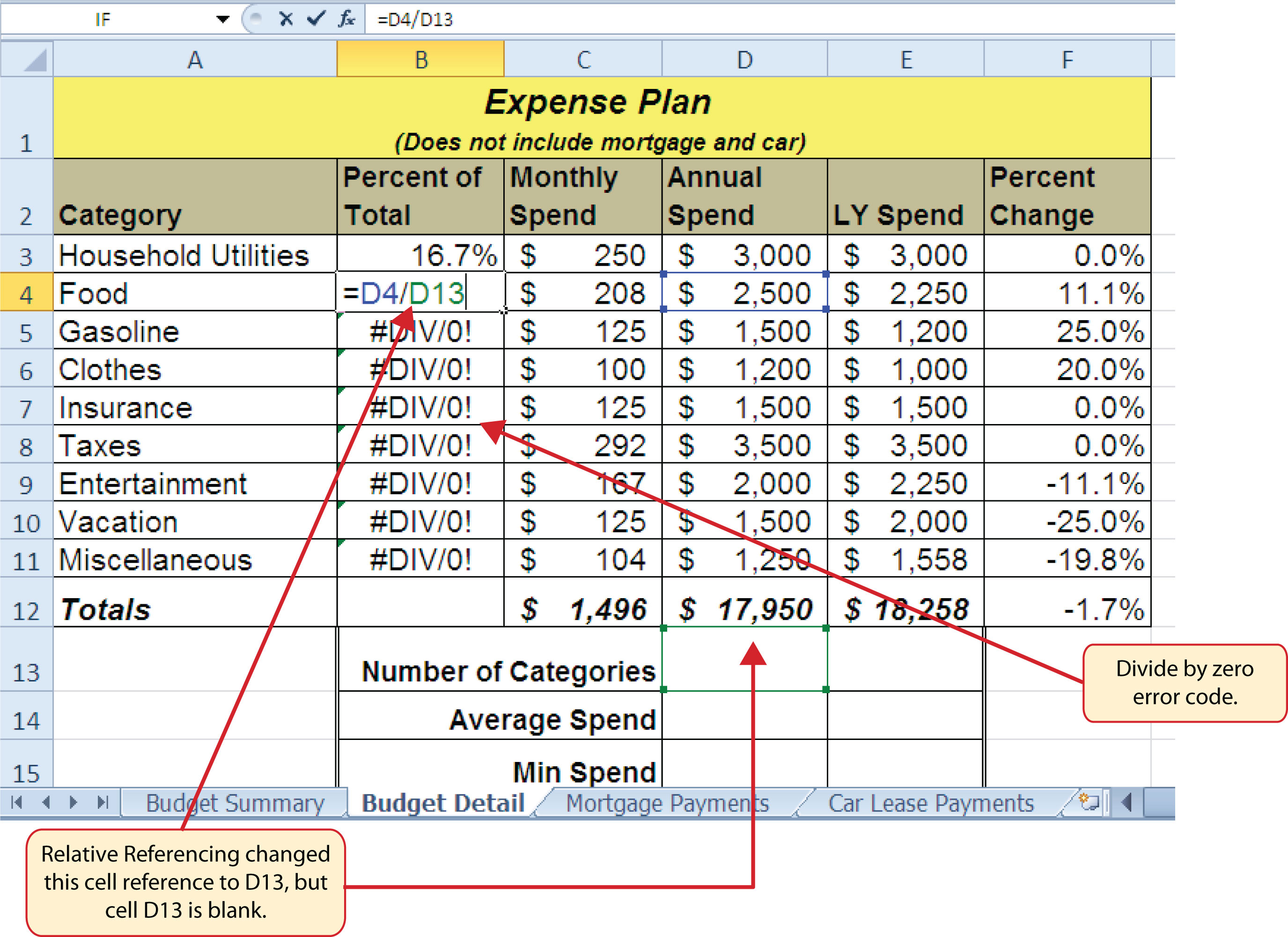 Standard Deviation On Excel €� Serversdb How To Calculate 0 Error From  Relative Referencing