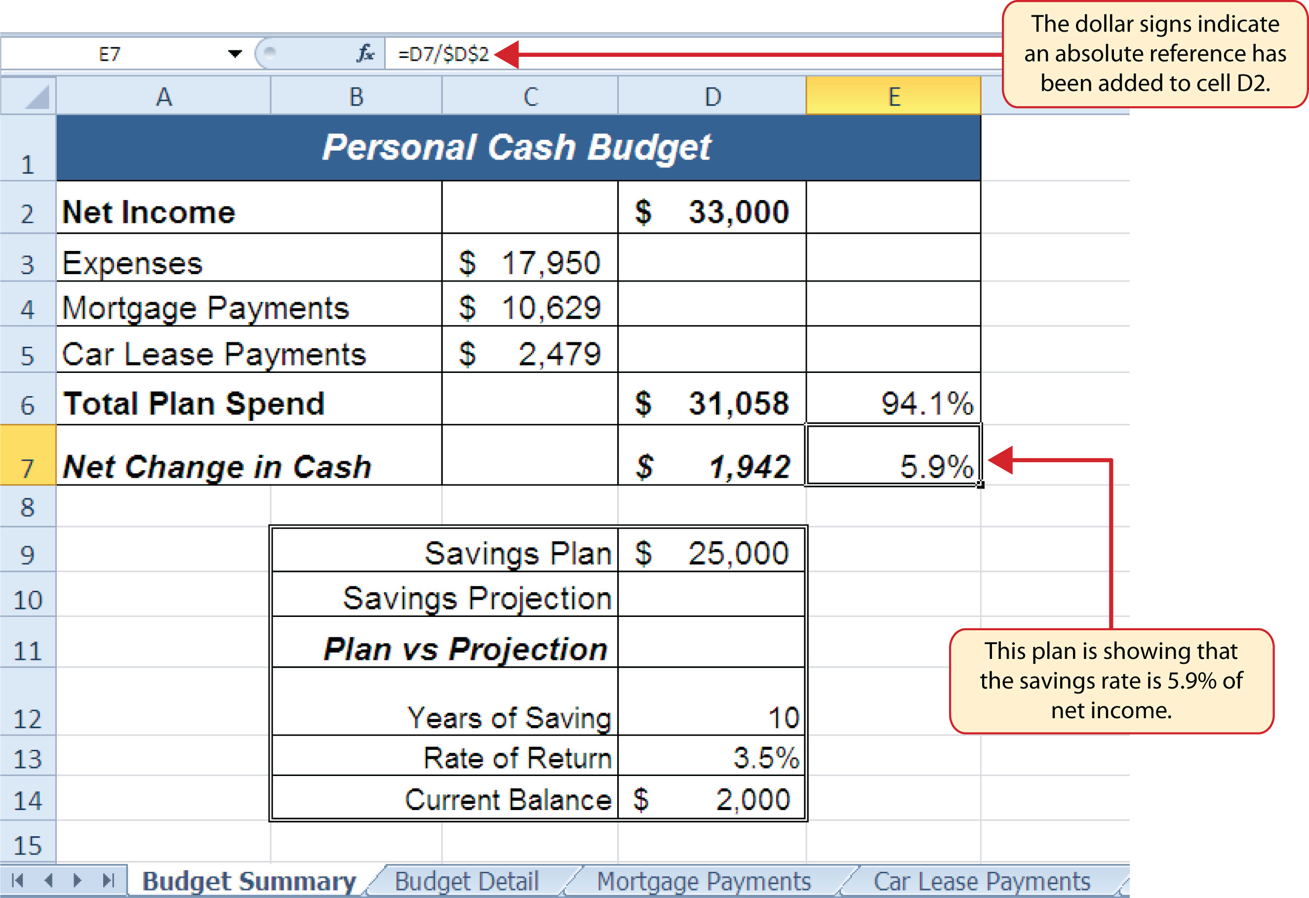 Functions for Personal Finance – Lease Payment Calculator