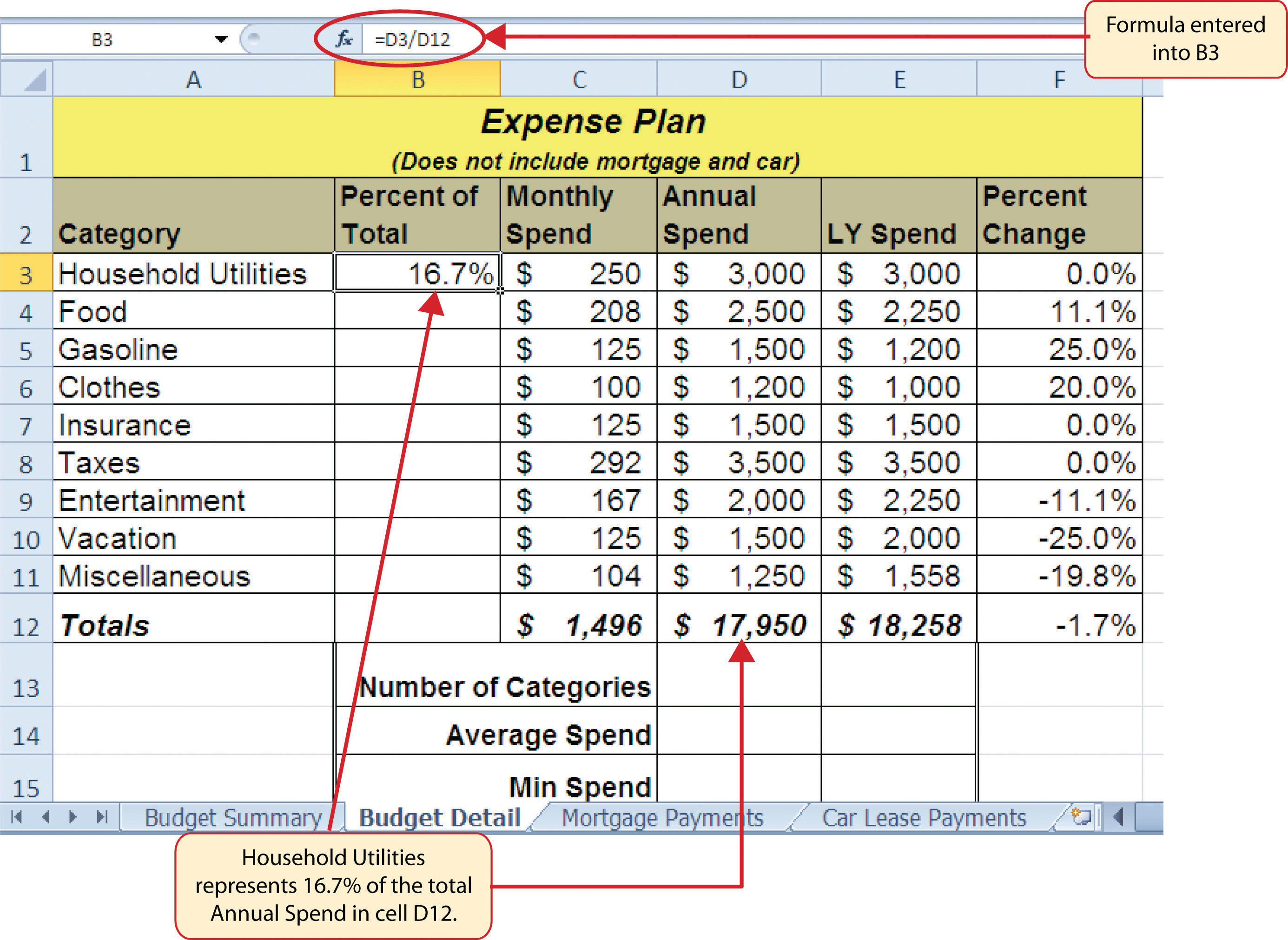 Image Result For Calculate Building Costs