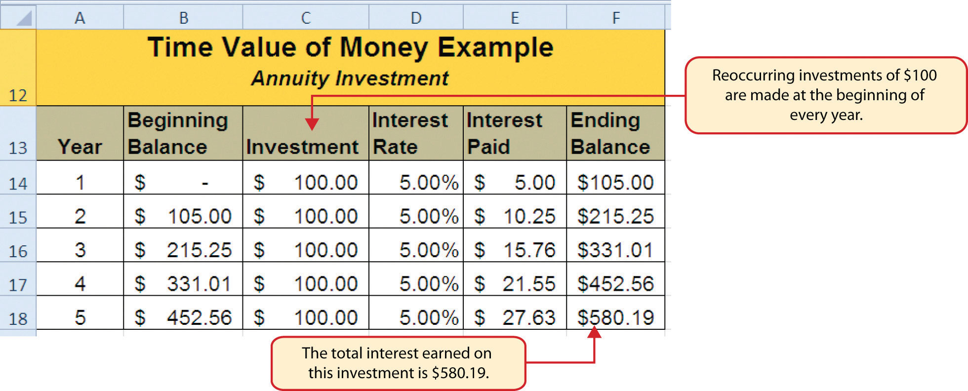 time value money example Video created by university of michigan for the course principles of valuation: time value of money  so for example, in this course,.