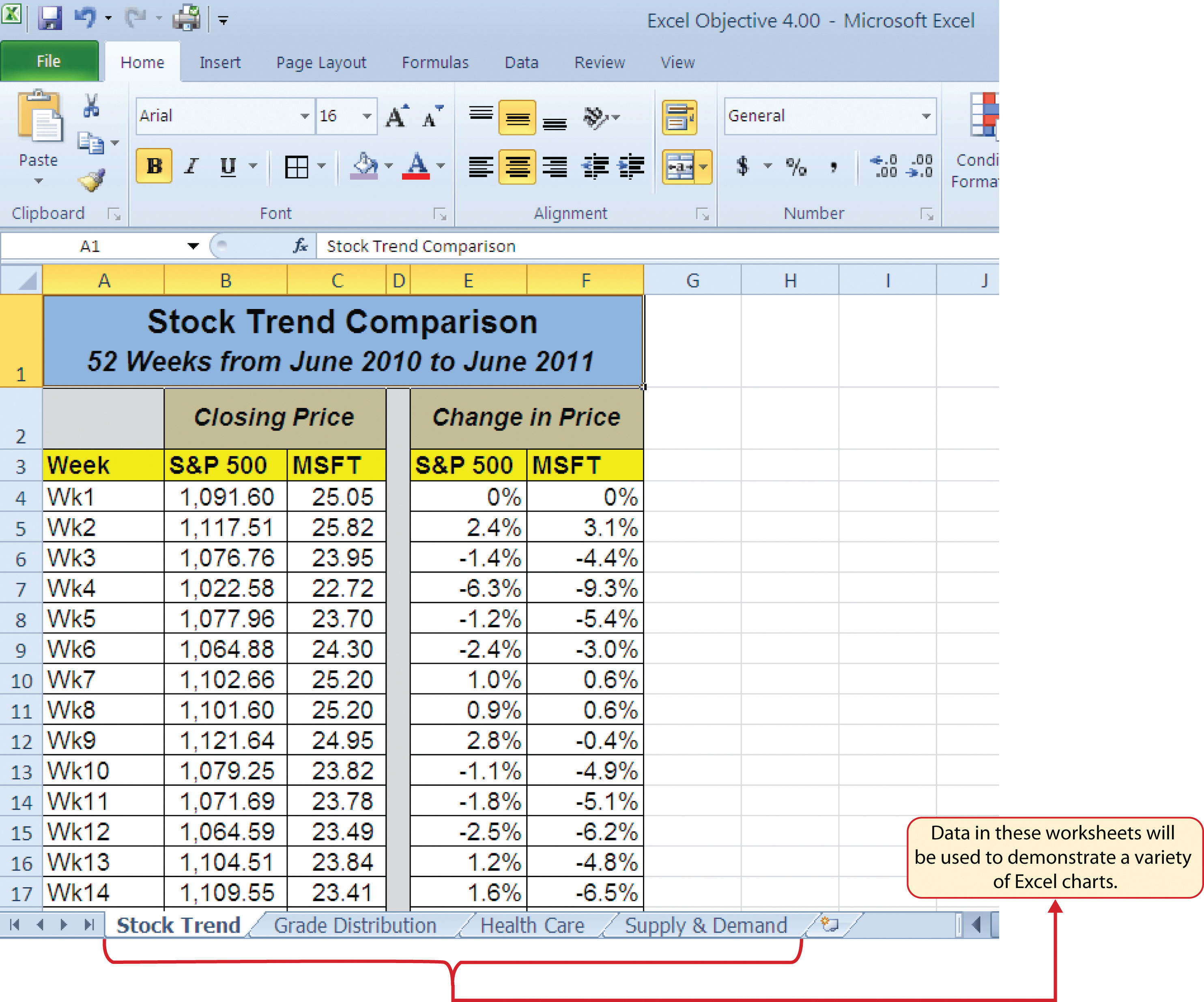 how to create indirect lines in excel for flow chart