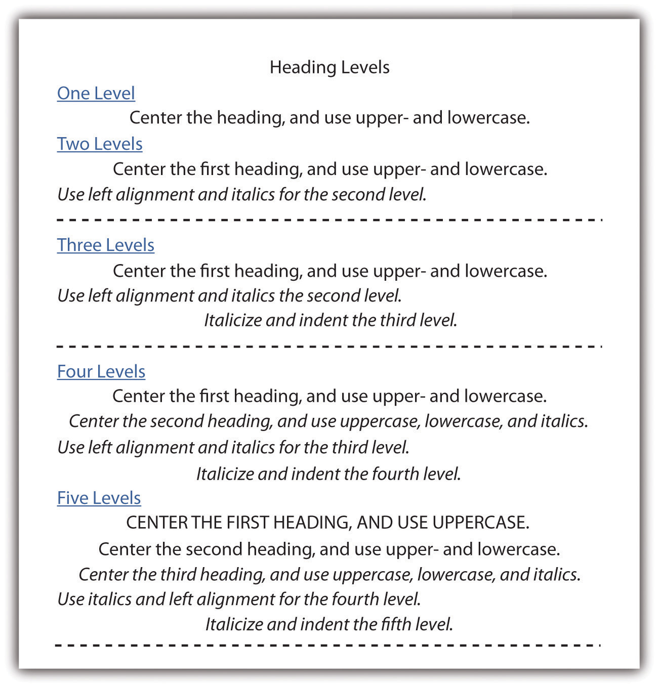 business report style with headings and subheadings example